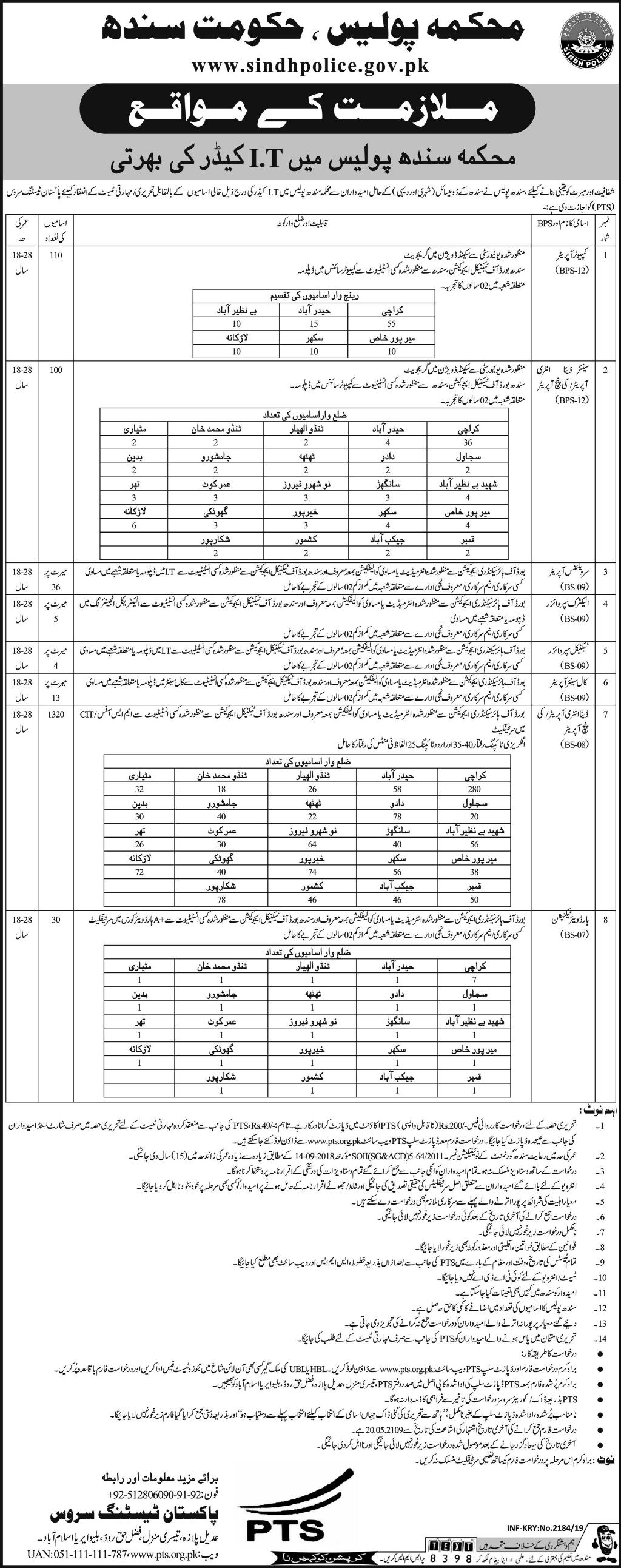 1618 New Jobs in PTS Sindh Police Department 29 Apr 2019