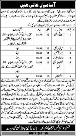 26 New Jobs in DHQ Hospital Nowshera 28 May 2019 for