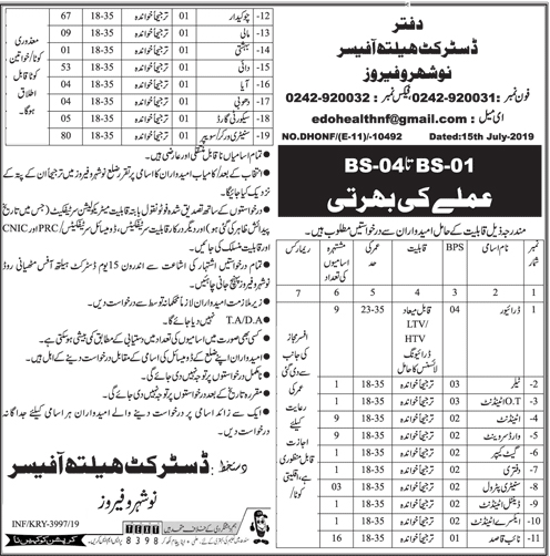 Jobs in Health Department Govt of Khyber Pakhtunkhwa 2019