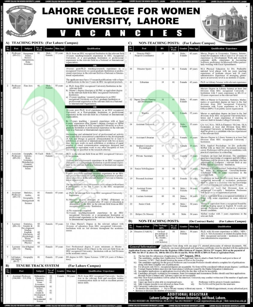 Lahore College For Women University (LCWU) Jobs 2014 BS-21
