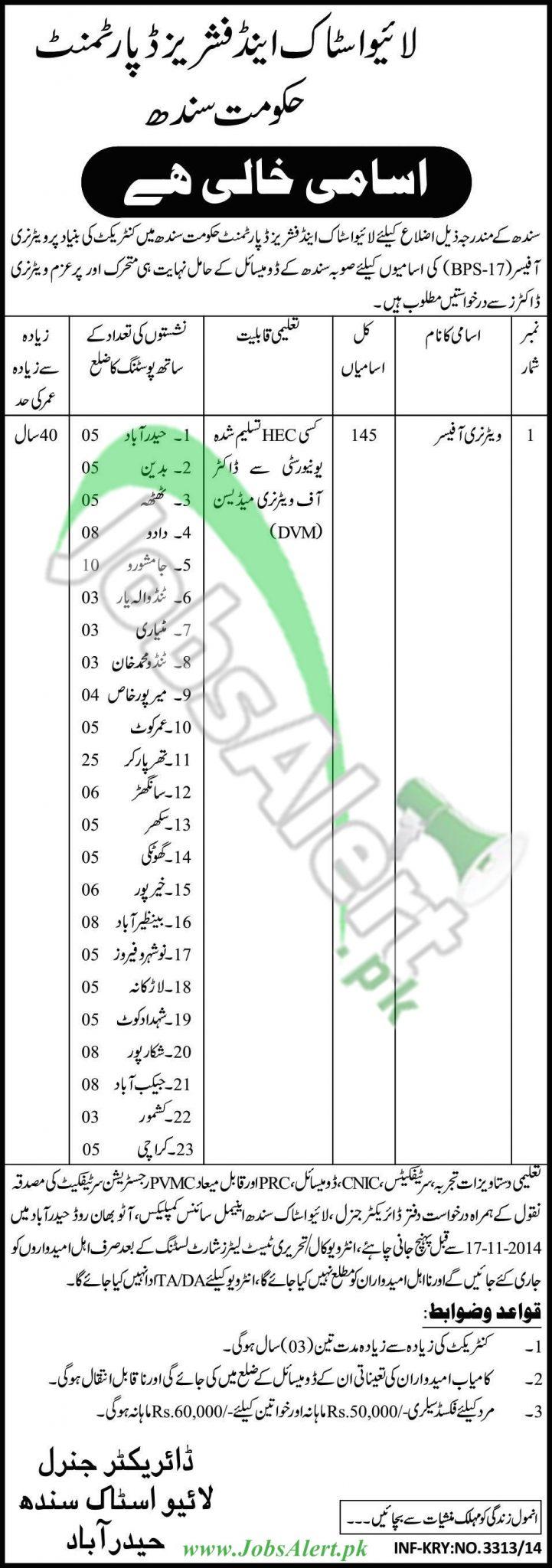 Livestock & Fisheries Dept Sindh Jobs 2014 for Veterinary