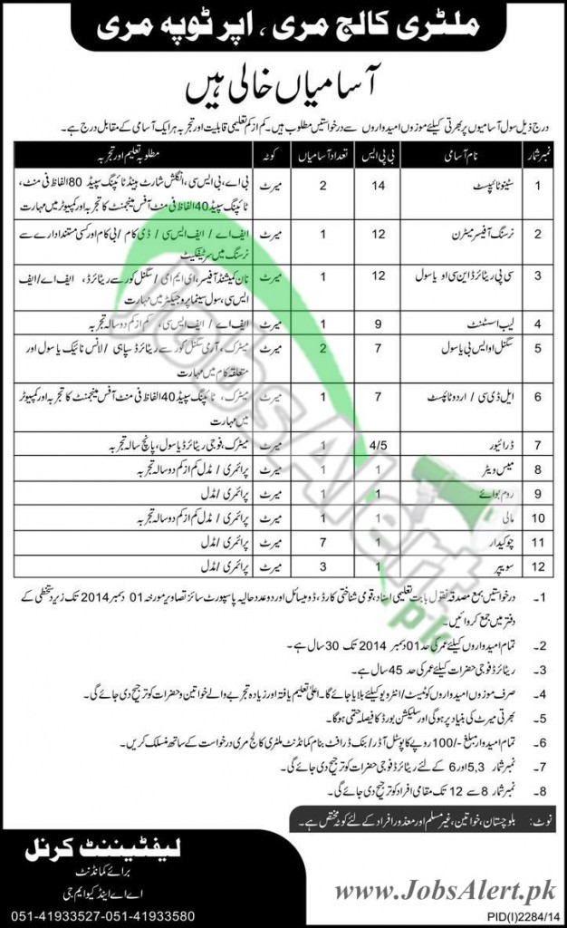 Military College Murree Job 2014 BPS-14 to BPS-01 Male