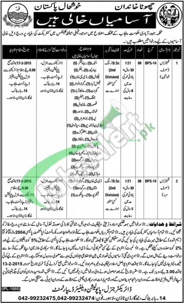 Population Welfare Department Punjab Jobs 2015 Lahore