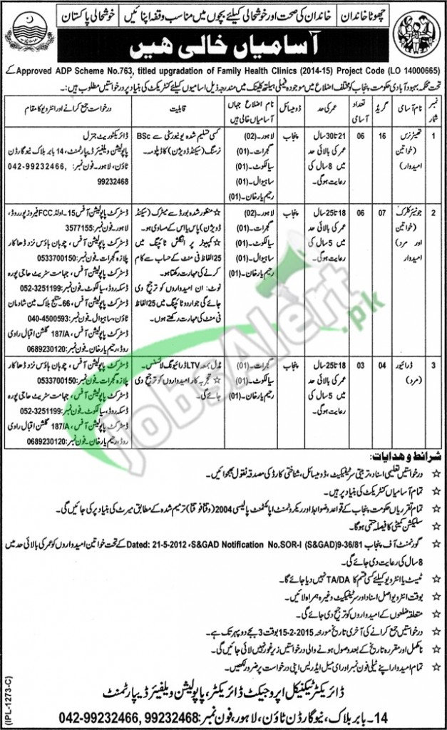 Population Welfare Department Punjab Lahore Jobs 2015