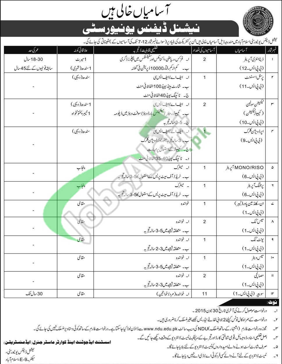 NDU Islamabad Jobs 2015 Data Entry Operator, Assistant & UDC