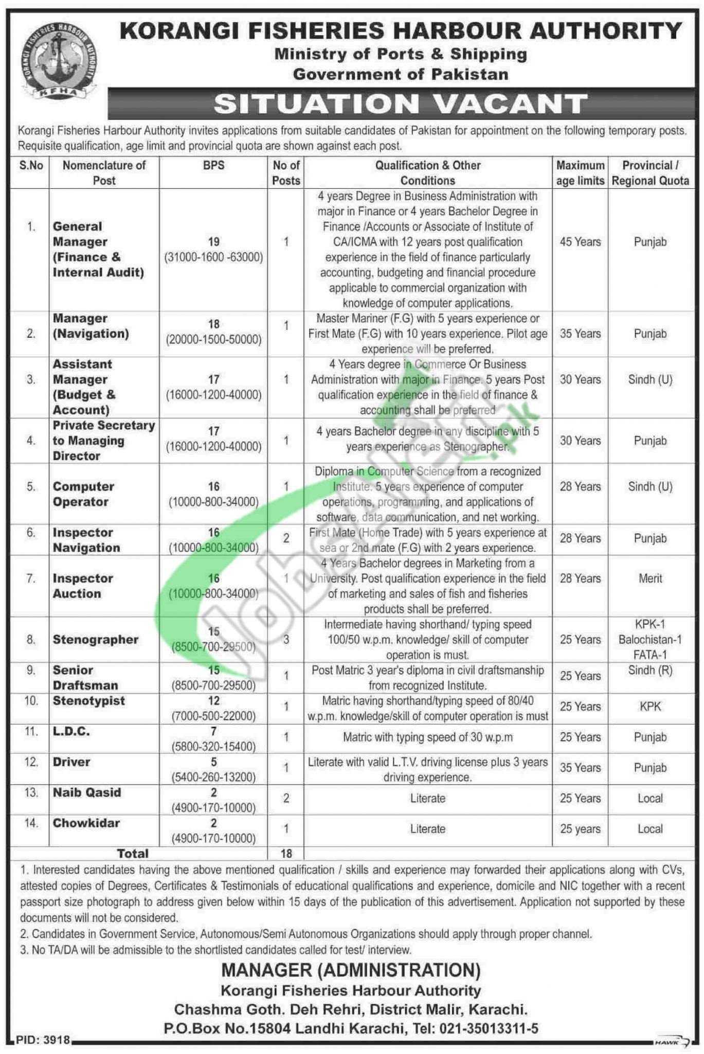 Korangi Fisheries Harbour Authority Jobs 2015 Punjab Sindh