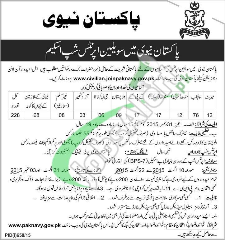 Pak Navy Apprenticeship August 2015 Online Registration