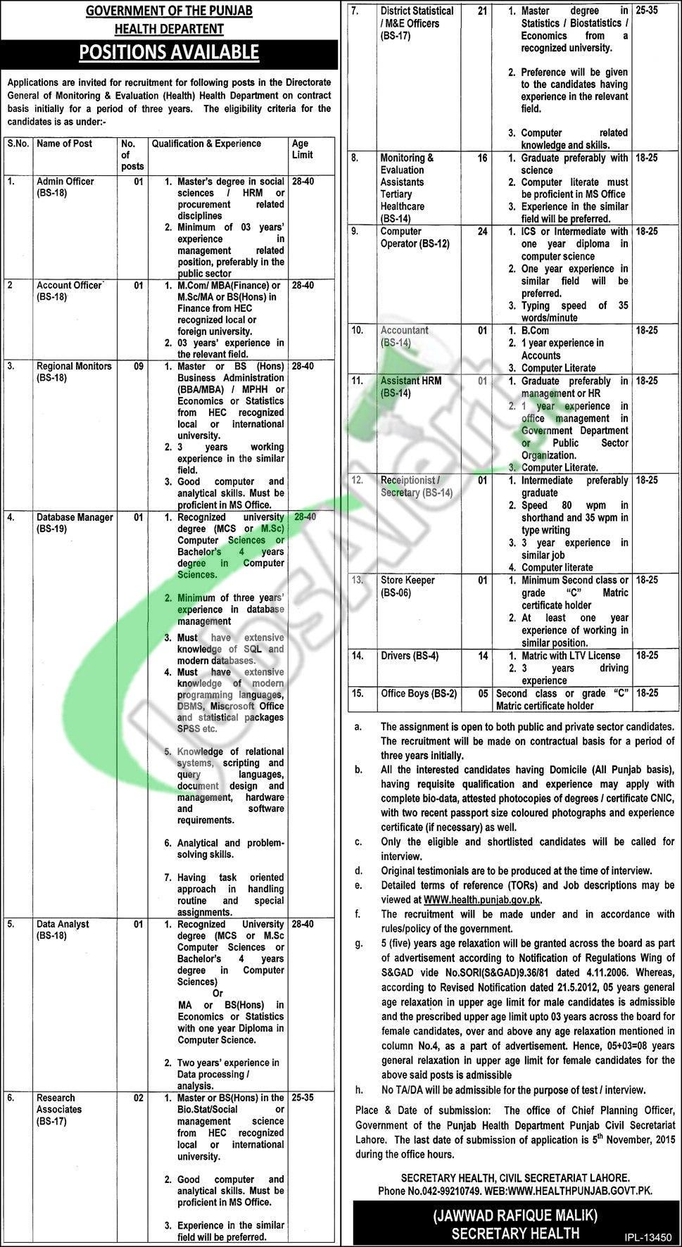 Health Department Punjab Jobs Oct / Nov 2015 Computer