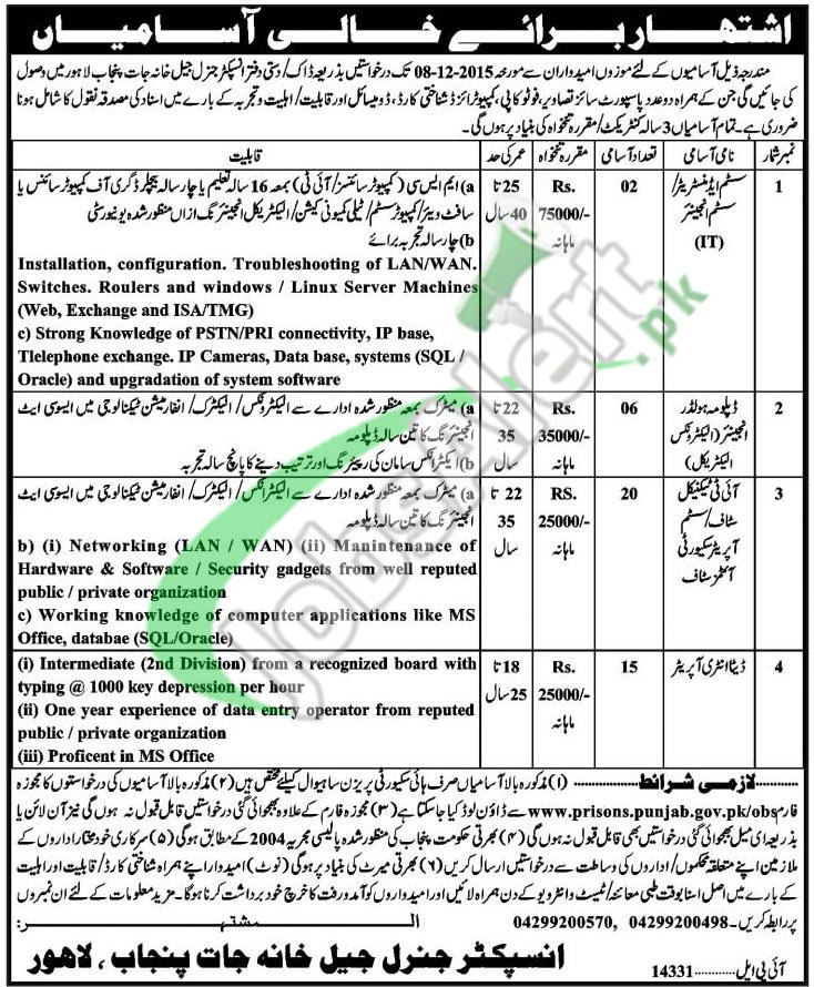 Jail Police Jobs 2015 Lahore Application Form Download Online