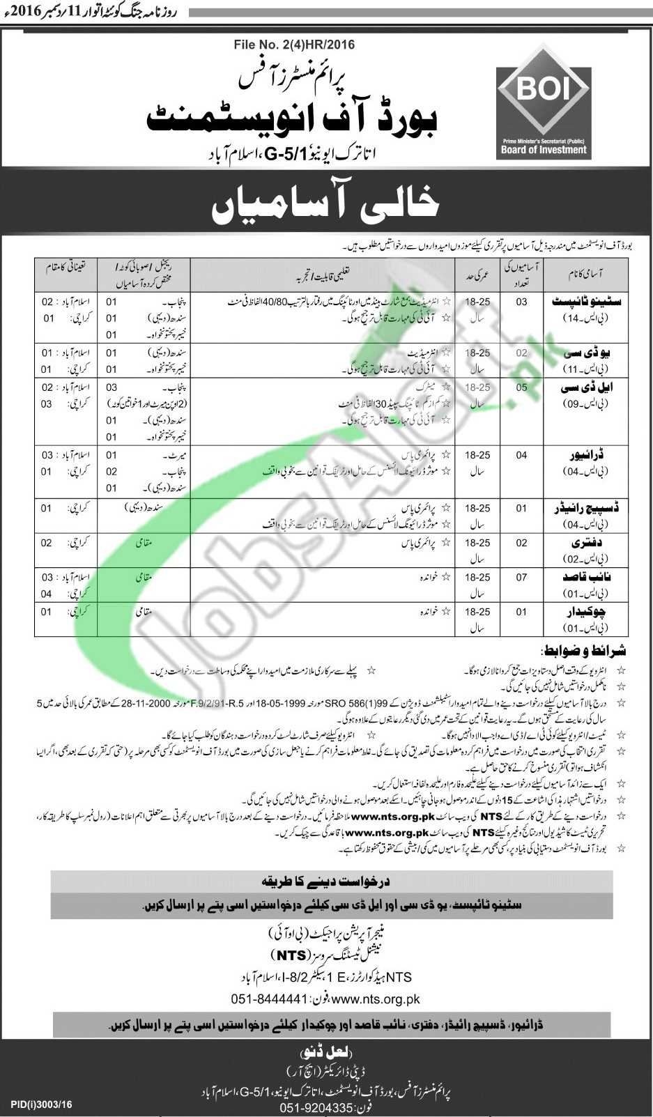 BOI Board Of Investment Pakistan Jobs 2017 NTS Form Result