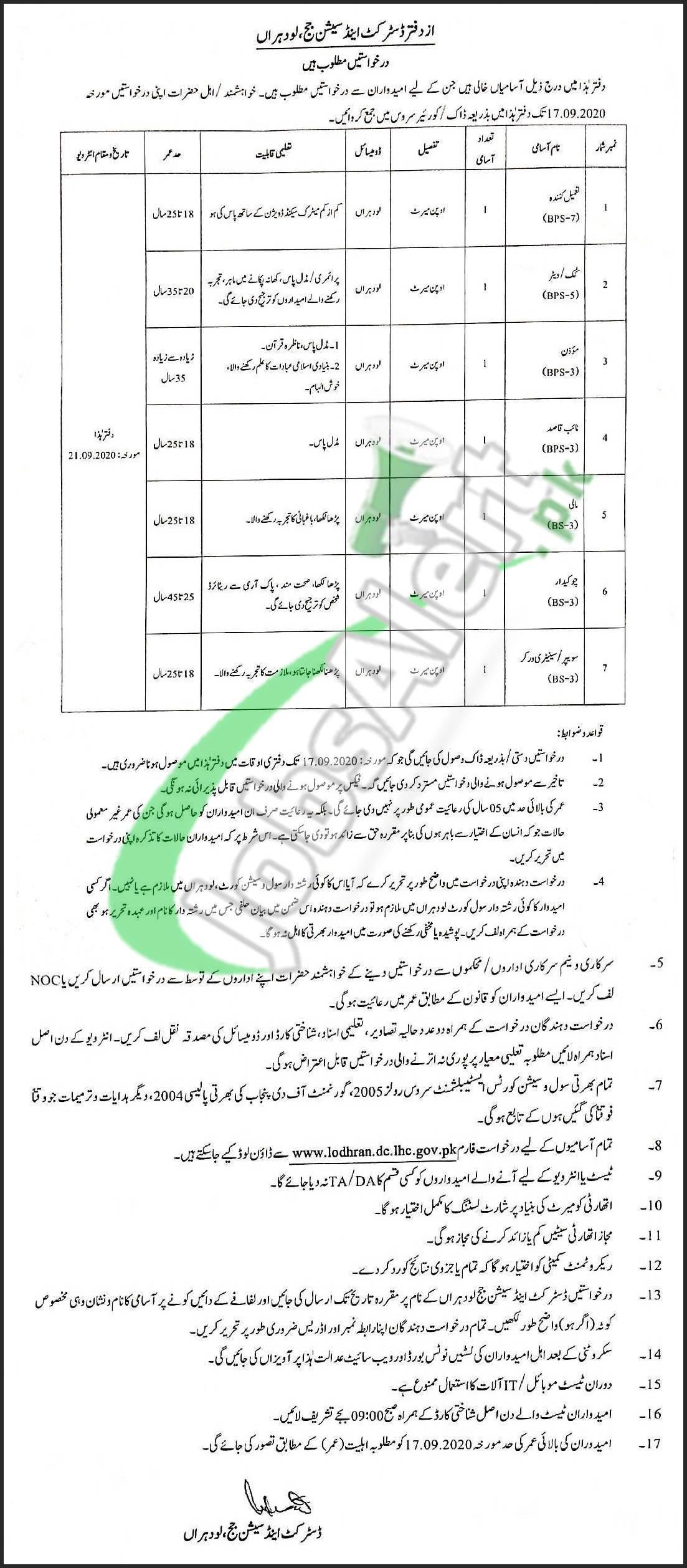 Session Court Lodhran Jobs Application Form 2020 Download
