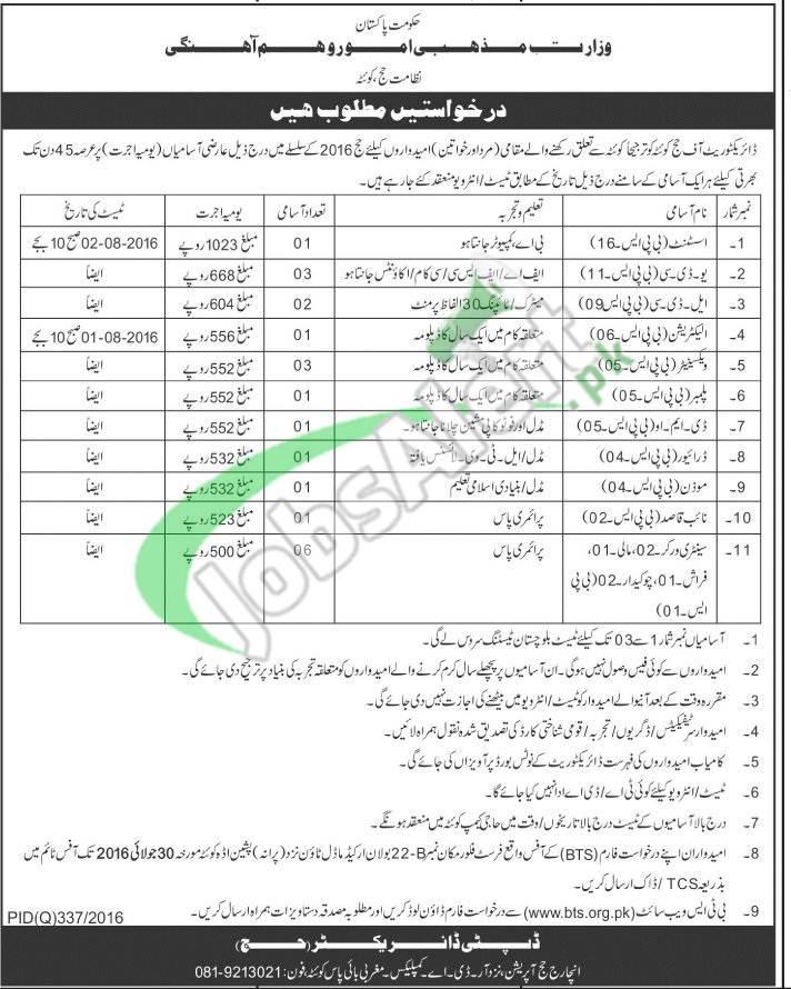 Hajj Directorate Quetta Jobs July 2016 BTS Application