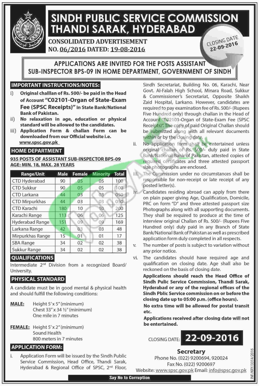 Asi Recruitment In Sindh Police 2019 Job Advertisement