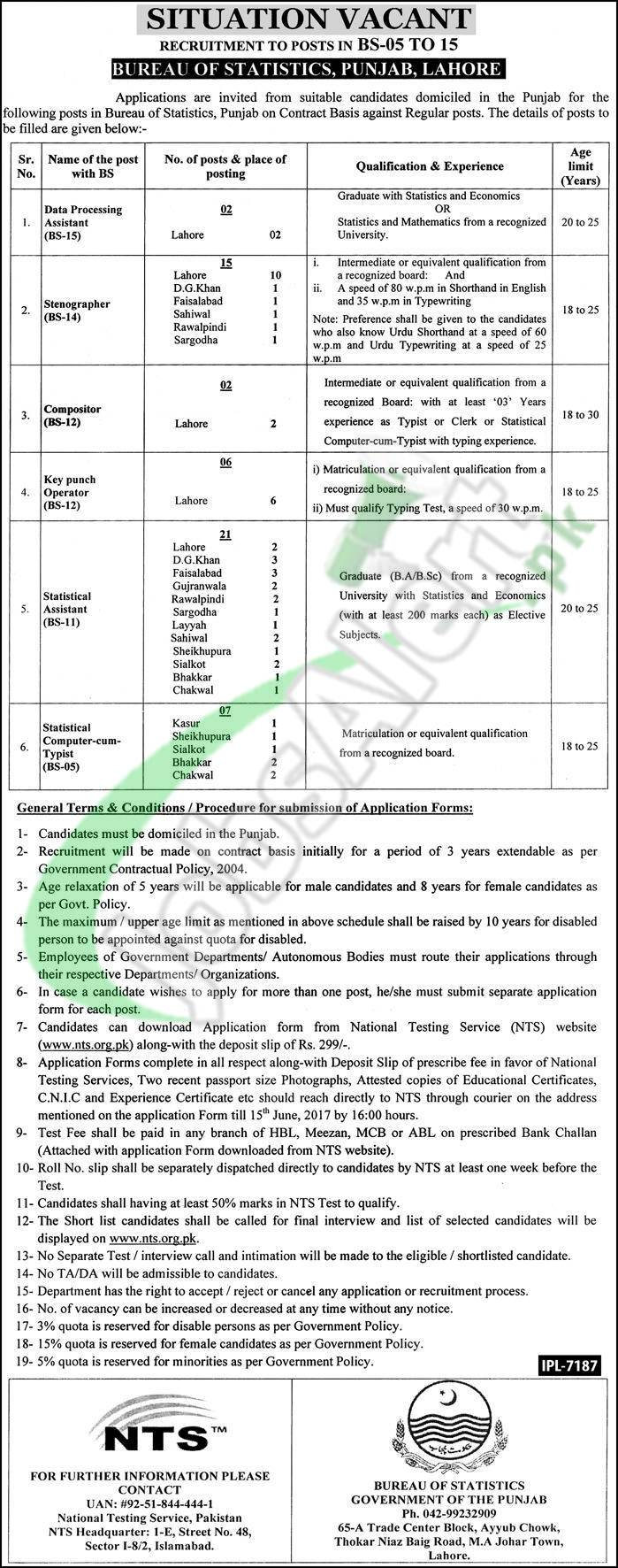Punjab Bureau of Statistics Jobs 2017 Lahore Faisalabad DG