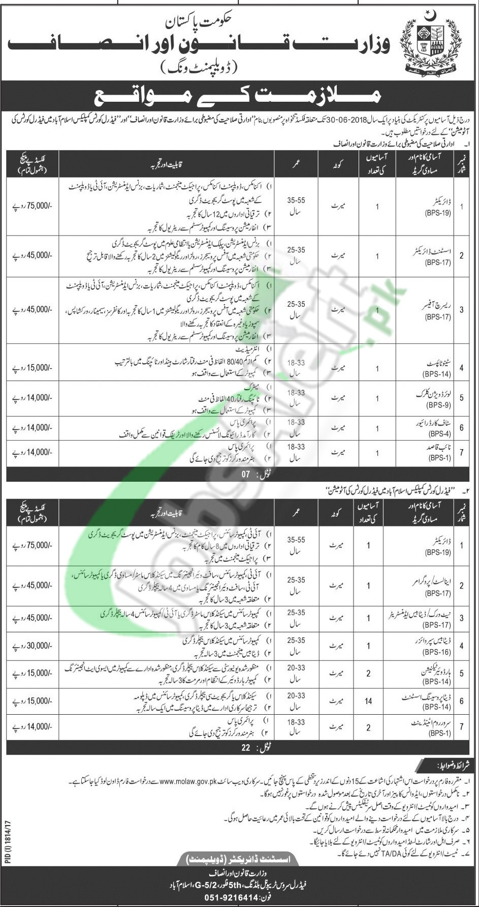 www.molaw.gov.pk Jobs Application Form Download 2017