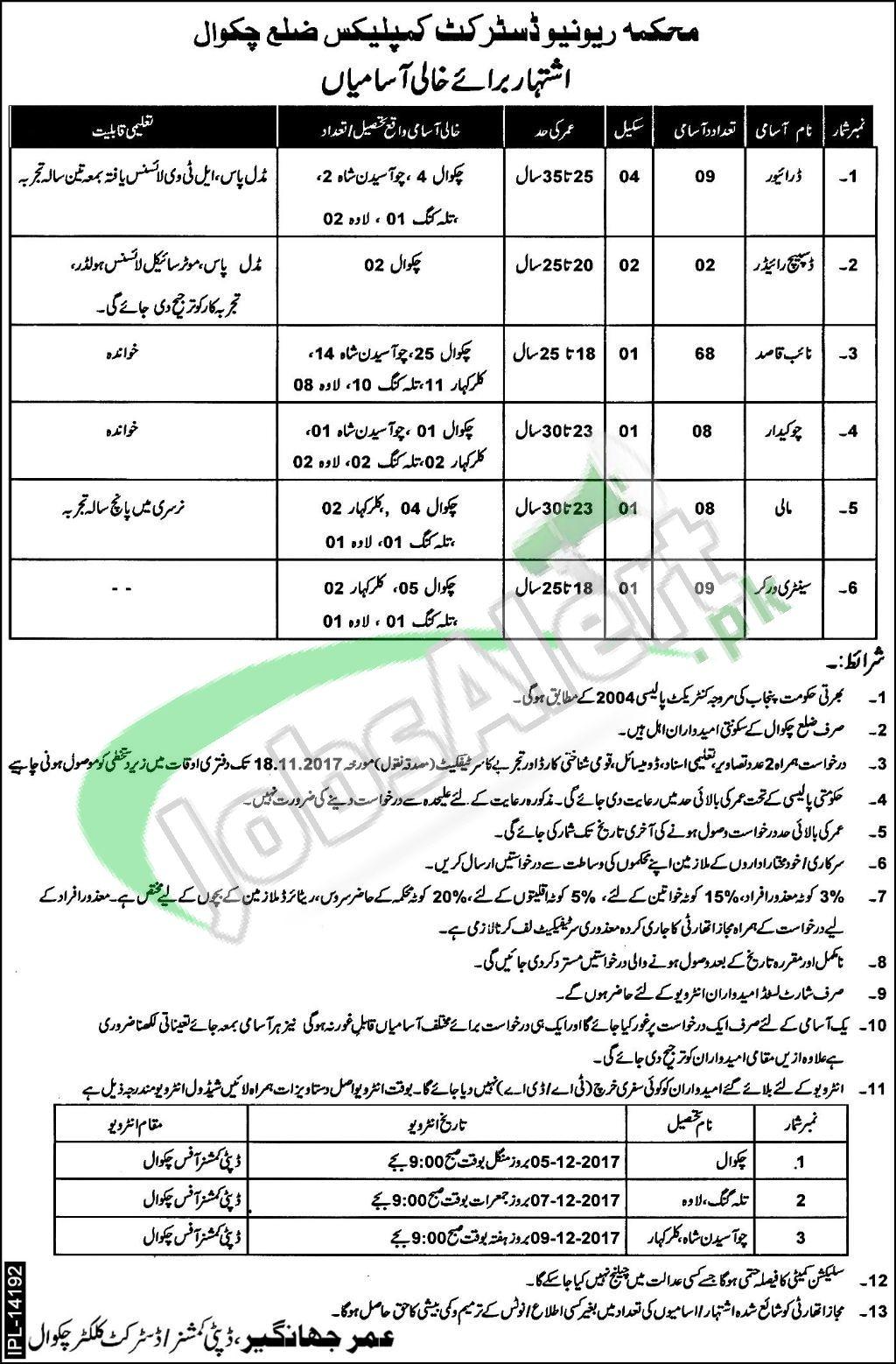 Jobs in Chakwal Revenue Department 2017 Current Vacancies
