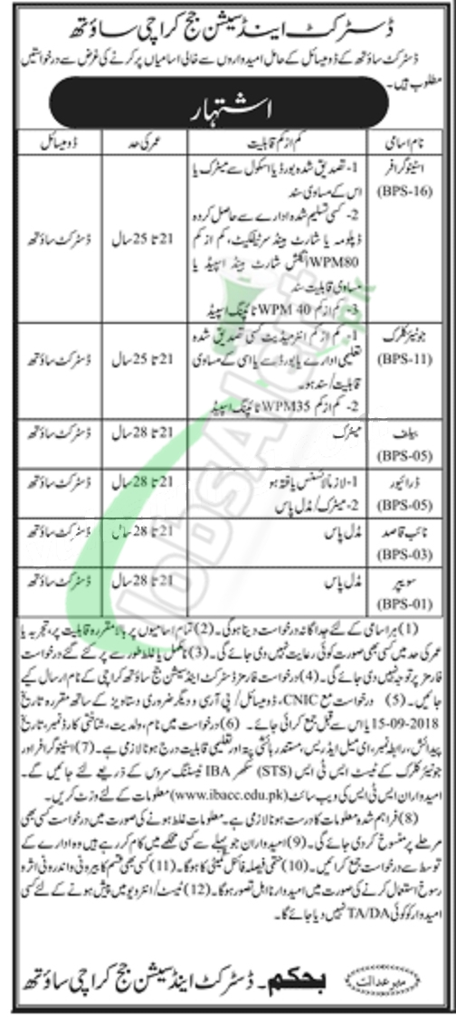 District and Session Court Karachi South Jobs 2018 STS