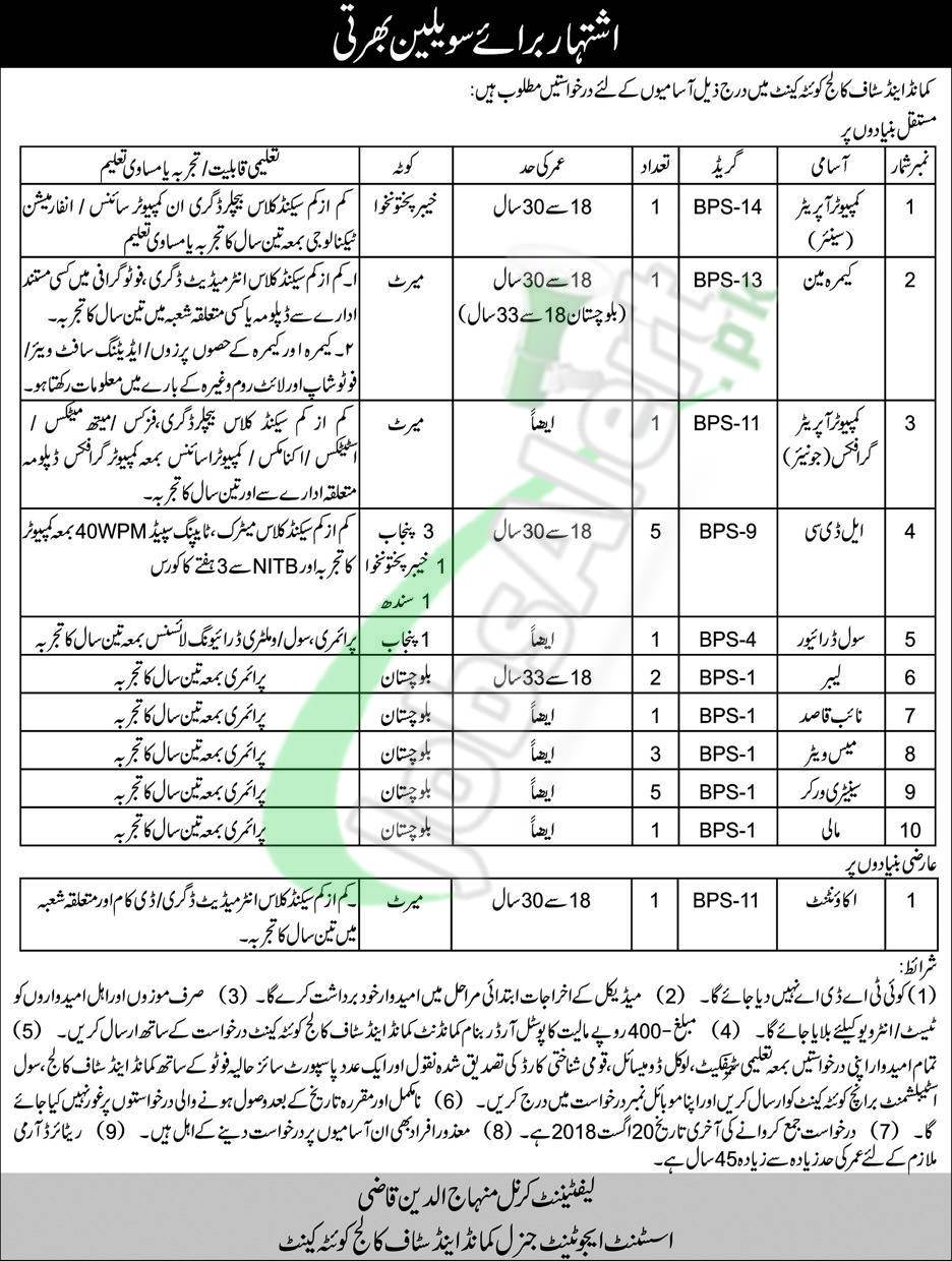 Command and Staff College Quetta Jobs 2018 for BPS-14 to