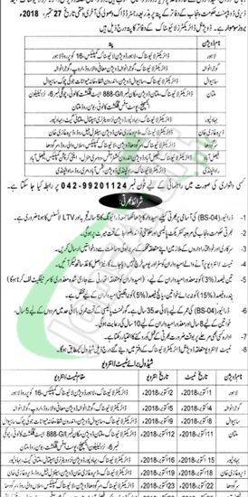 Livestock & Dairy Development Department Punjab Jobs 2018