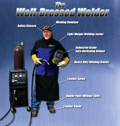 How to Become a Welder - welding safety equipments