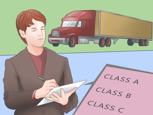 General Knowledge cdl Practice Test - commercial drivers license practice test