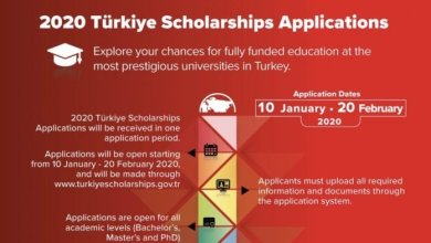 Photo of Government of Turkey (Türkiye Burslari) Undergraduate & Postgraduate Scholarships 2020/2021 for study in Turkey