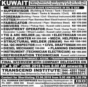 Kuwait Oil Company Jobs Vacancy 2019