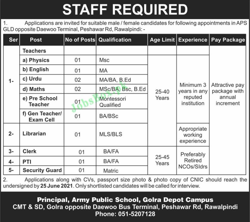 Army Public School Golra Depot Campus Rawalpindi Jobs APS 2021