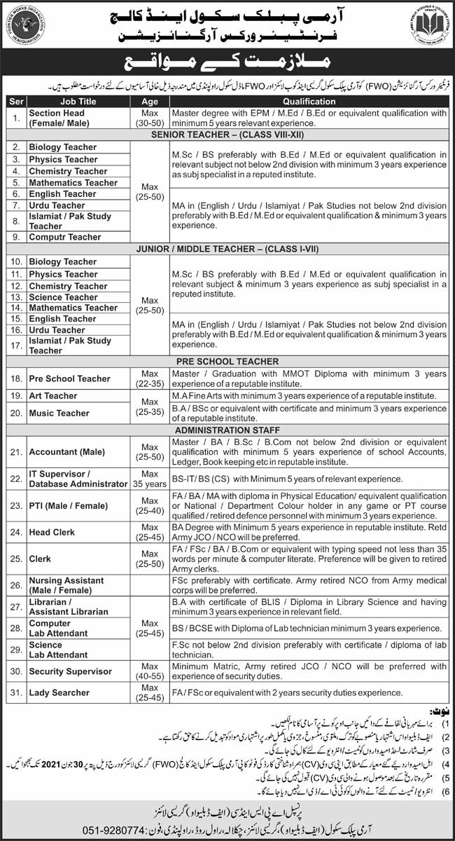 Army Public Schools & Colleges Rawalpindi Jobs 2021