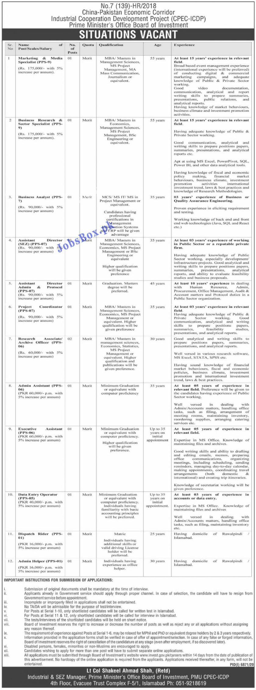 Board of Investment Government of Pakistan Jobs 2021