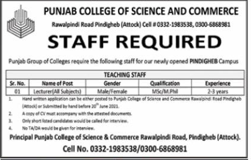 Punjab College of Science & Commerce Attock Jobs 2021