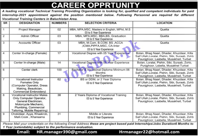 Technical Training Organization Balochistan Jobs 2021 New