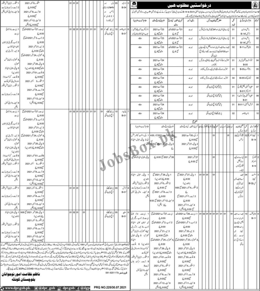 Directorate of Youth Affairs Balochistan Jobs 2021 Latest