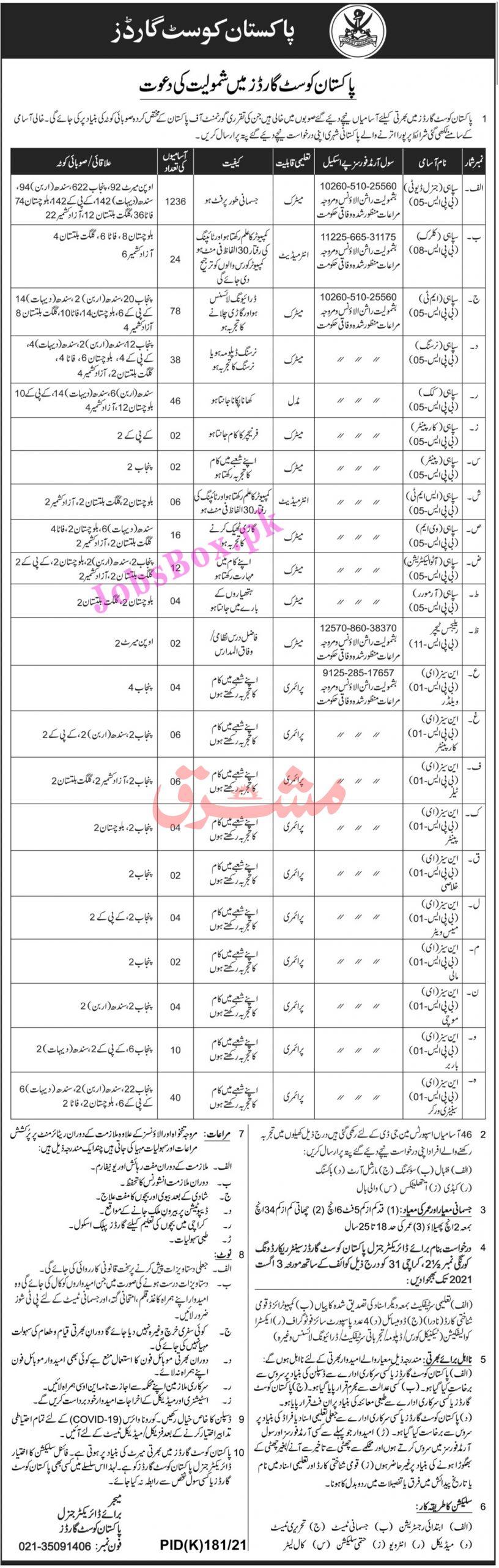 Pakistan Coast Guards Jobs 2021 - Download Application Form