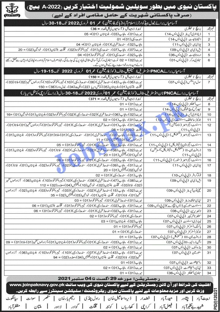 Join Pak Navy as Civilian Jobs 2021 - Online Registration Joinpaknavy.gov.pk