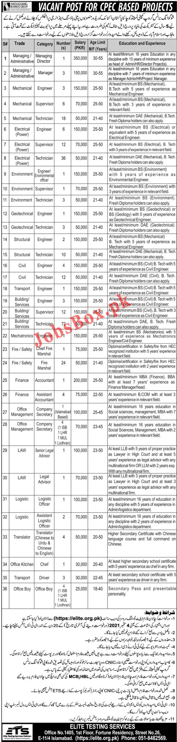Shouguang Business Group Company Jobs 2021 - CPEC Project Jobs via ETS