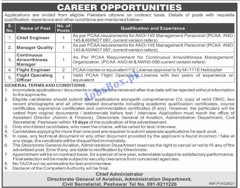 Directorate General of Aviation Peshawar Jobs 2021
