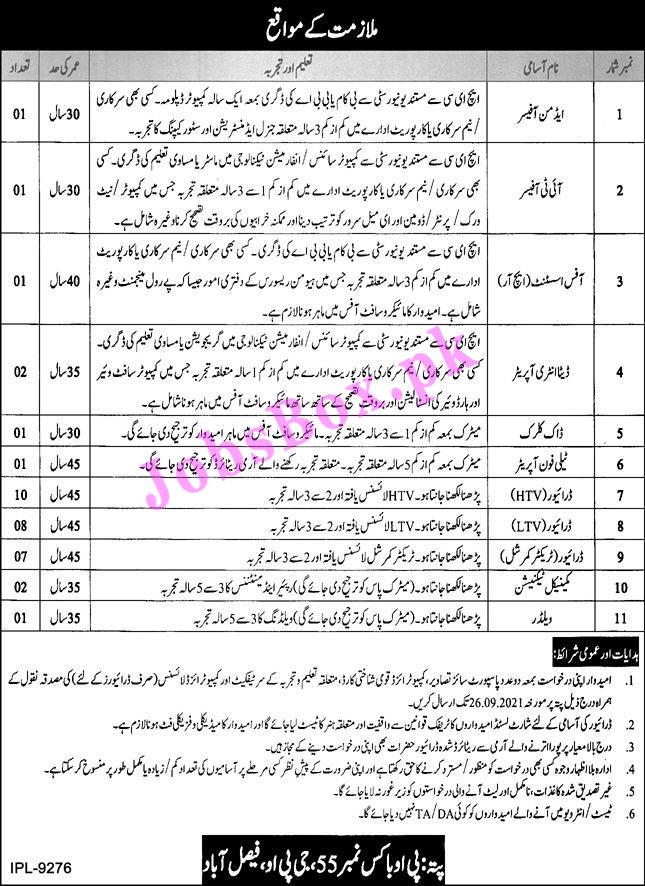 Public Sector Organization PO Box 55 GPO Faisalabad Jobs 2021