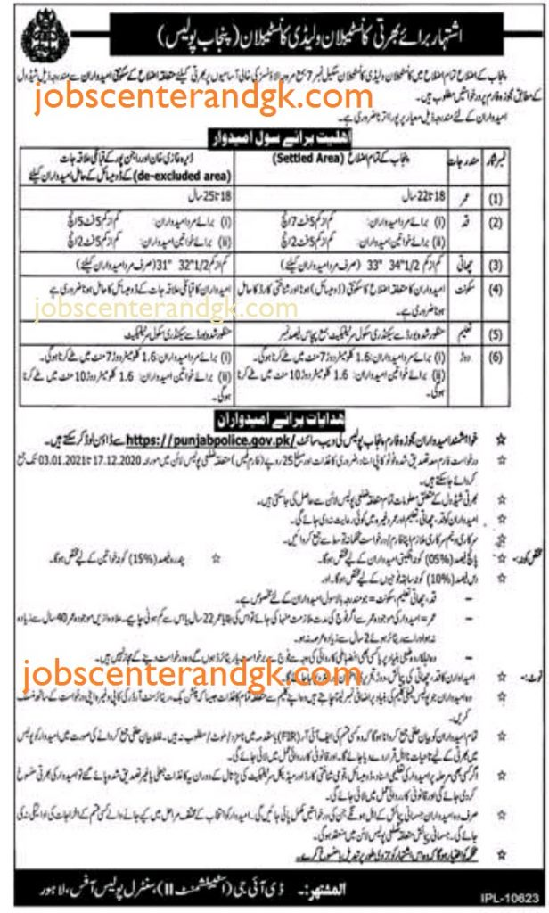 Punjab Police Jobs 2020-2021 Constable Application form
