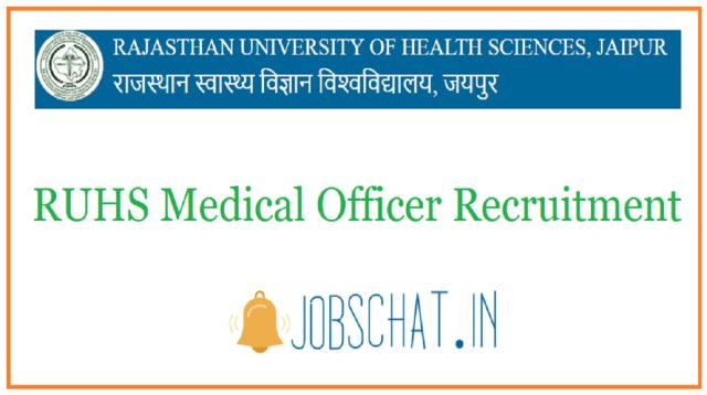 आरयूएचएस मेडिकल ऑफिसर भर्ती