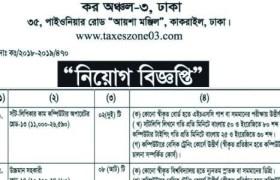 Taxes Zone 3 Job Circular 2019