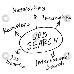 Employment Search