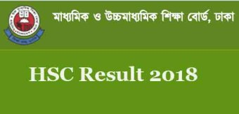 Dhaka Board HSC Result 2020