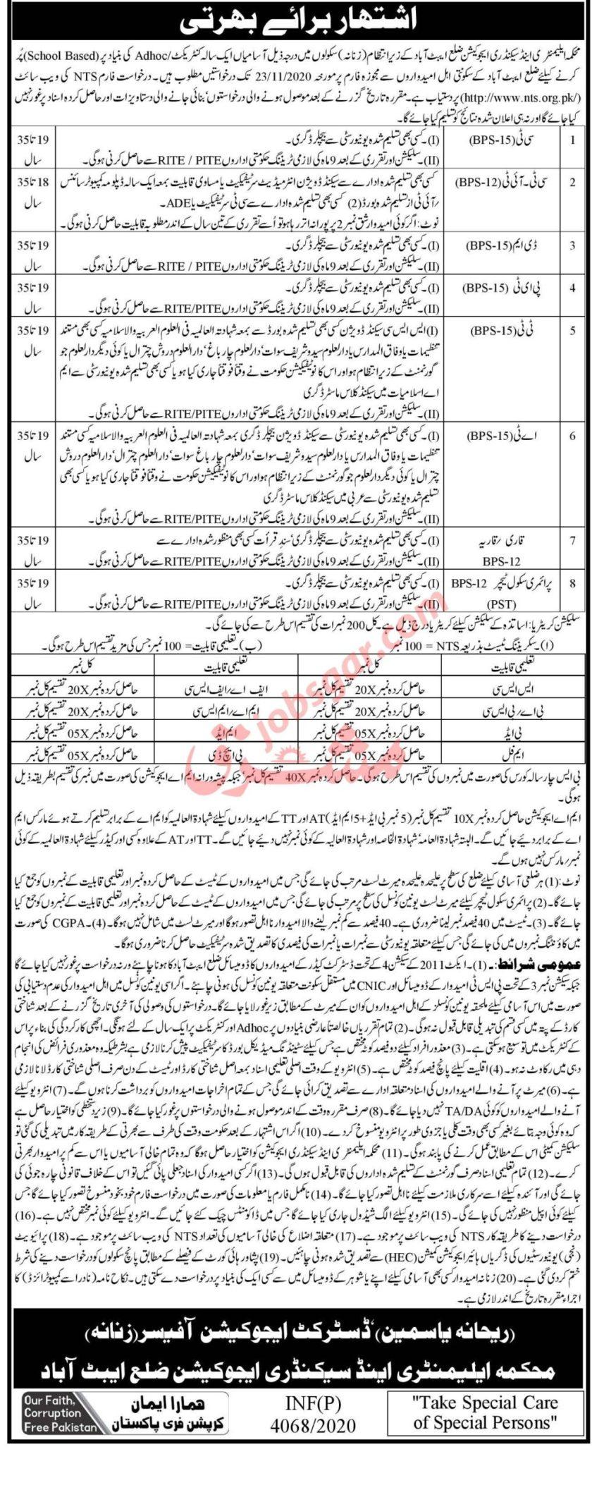Elementary & Secondary Education Department Abbottabad KPK ESED Jobs 2020