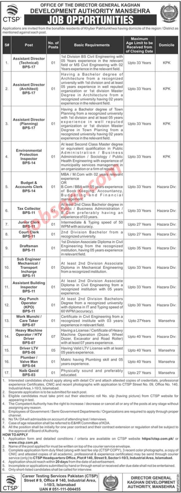 Kaghan Development Authority KDA Manshera Jobs 2020