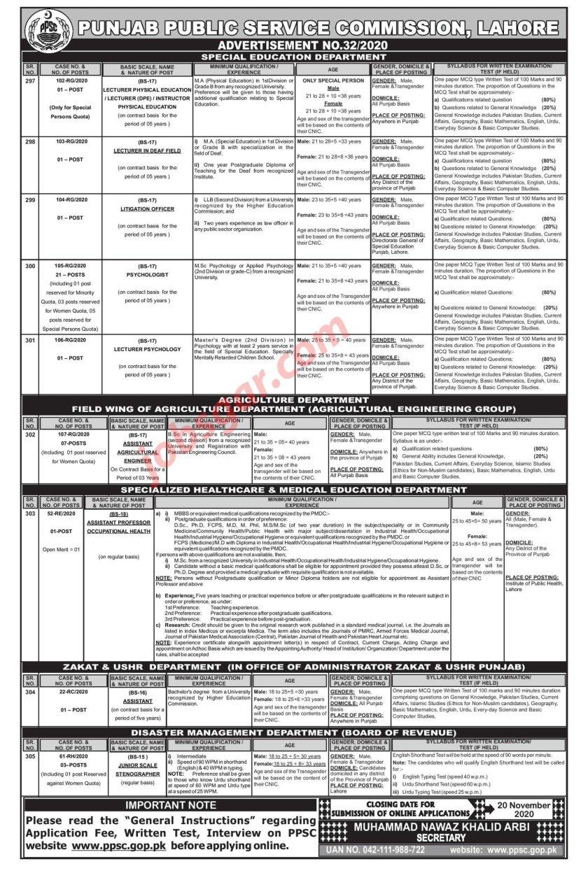 PPSC Jobs 2020 Punjab Public Service Commission