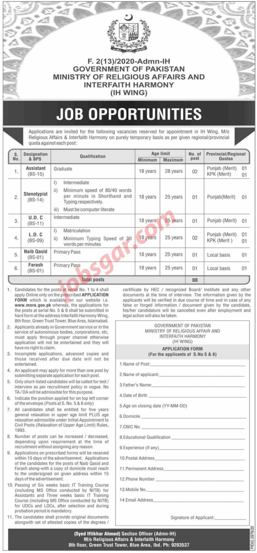Ministry of Religious Affairs & Interfaith Harmony Islamabad MORA Jobs 2020