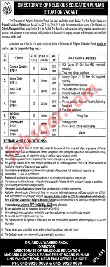 Directorate of Religious Education Punjab Jobs 2021