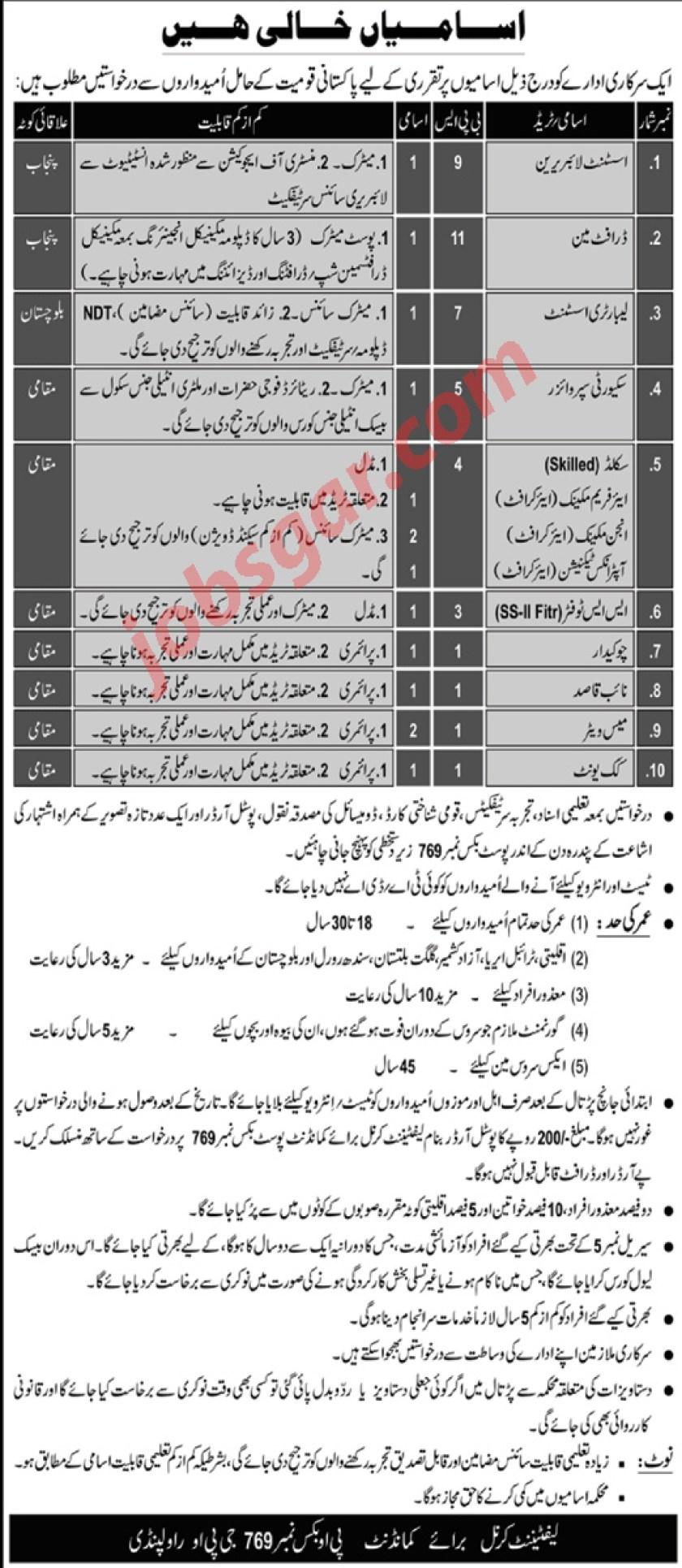 Government Sector Organization PO Box 769 Rawalpindi Jobs 2021