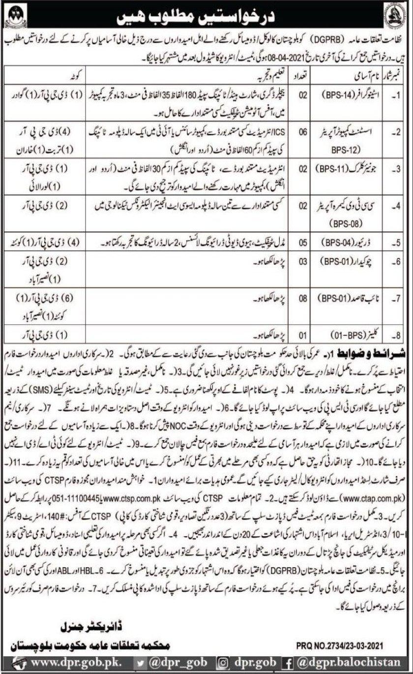 Public Relations Department Balochistan Jobs 2021